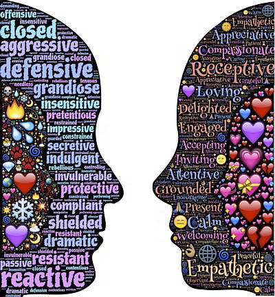 Behavioral Mirrors of Relationship